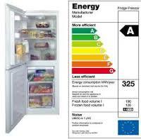 Hladilnik poraba energije